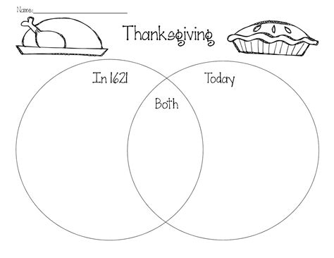 thanksgiving then and now venn diagram and a thanksgiving compare and contrast