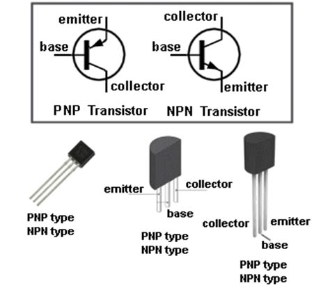 difference between transistor bc547 and bc557 basic electronics 1a