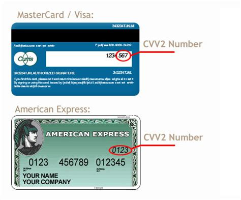 Mastercard Credit Card Number Location, Mastercard, Free Engine Image For User Manual Download