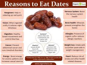 Interesting Facts About Blindness 13 Amazing Benefits Of Dates Organic Facts