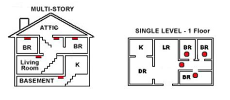 smoke detector location in bedroom fire prevention part 2 smoke detectors freeway home inspections