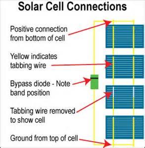 aj4dt solar power