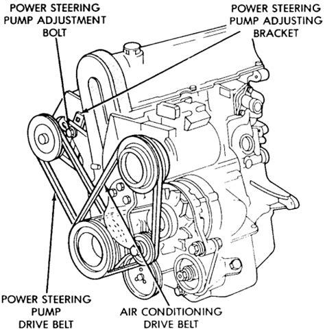 repair guides power steering pump removal installation autozone com repair guides steering power steering pump autozone com