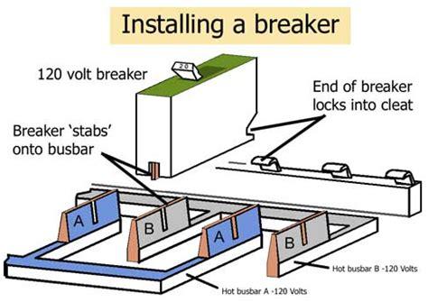 circuit breaker panel wiring diagram pdf 40 wiring