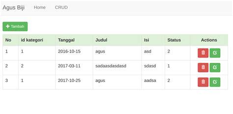 membuat crud dengan php dan sql server membuat crud native php dengan mysqli agus wiji suhariono