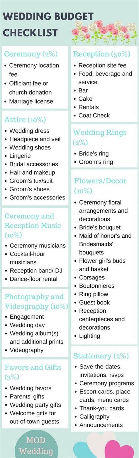Wedding Checklist Budget by Best 10 Wedding Reception Food Ideas On