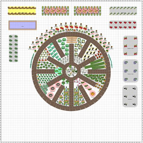Mandala Garden Design Initial Layout | garden plan 2013 the garden at fawn glade