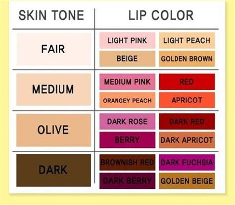 what bold colors would look good in medium brown hair 1000 ideas about skin color chart on pinterest pigment