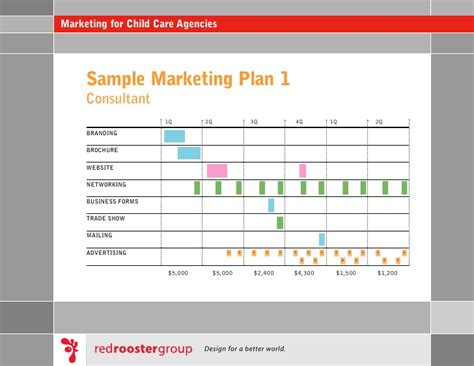 Marketing For Child Care Agencies Preschool Marketing Plan Template