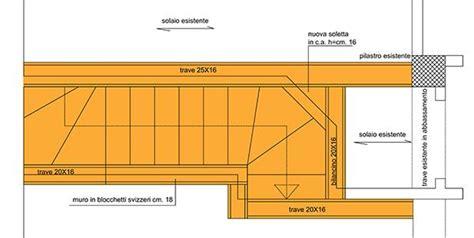 ingombro scala interna forare un solaio per realizzare una scala interna o aprire