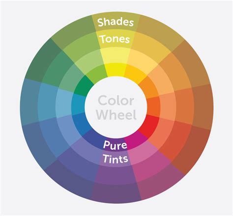 Shades Of Grey Color Names by Color Psychology In Marketing The Complete Guide Free