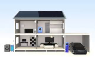 smart house the smart house japanese technology and standards japan industry news