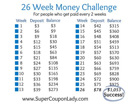26 Week Money Challenge Printable 26 week money challenge for who get paid every 2