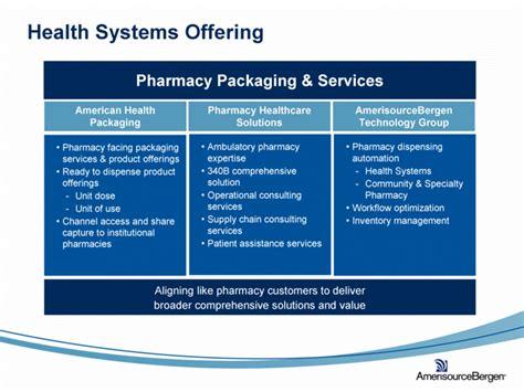 walgreens pharmacy workflow graphic