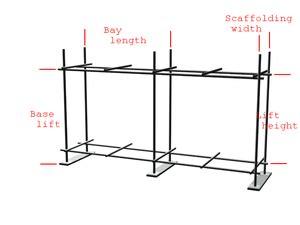 toe layout meaning scaffolding wikipedia