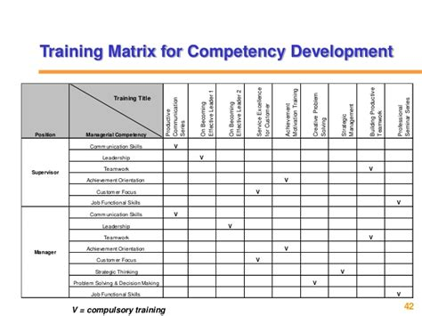 competency based hr management ppt slides