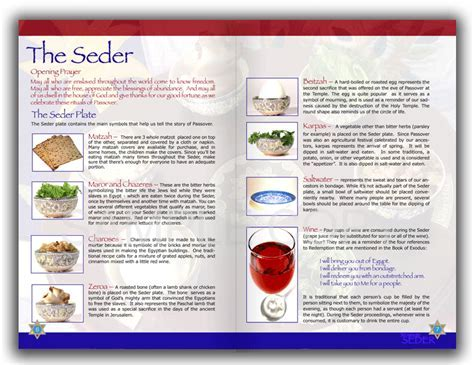 The 30 Minute Seder