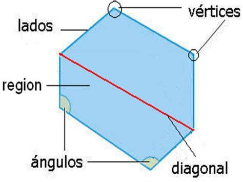 Figuras Geometricas Y Sus Partes | figuras geometricas grupo ola k ase partes de las figuras