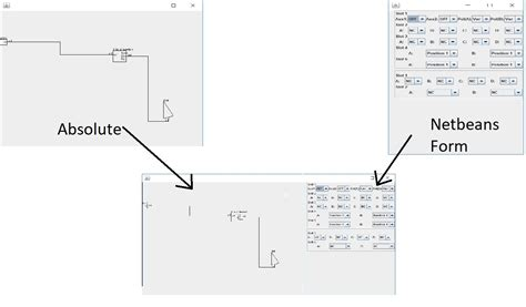 java layout form java combing an absolulte layout with a netbeans generate