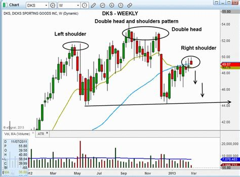 swing trading technical analysis pin by morpheus trading group on stock trading strategies