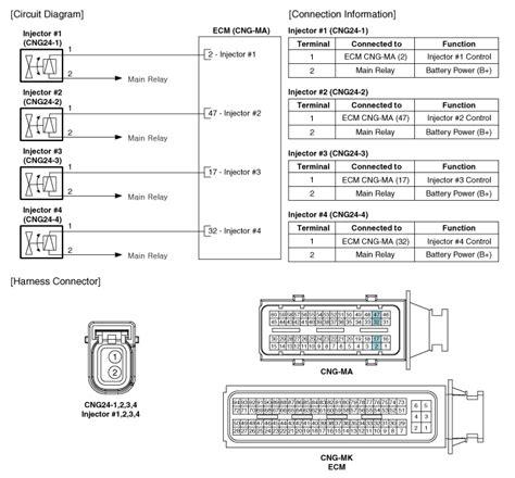 small engine repair manuals free download 1995 hyundai sonata instrument cluster hyundai elantra injector schematic diagrams engine control system fuel system hyundai