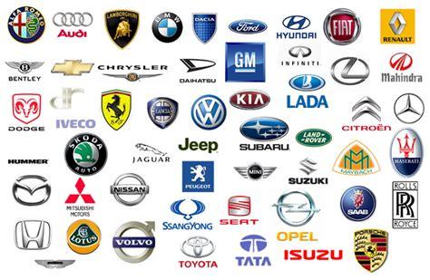 simboli automobilistiche come nasce il nome di un automobile