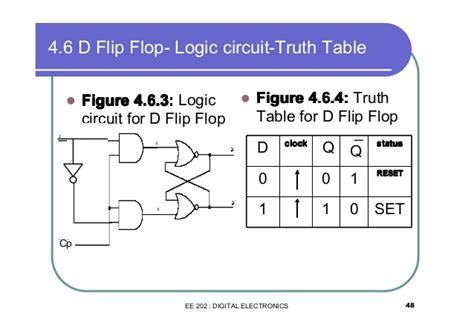 flip flop logic diagram t flip flop logic diagram and table wiring diagram