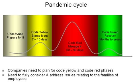 pandemic preparedness plans office hygiene services