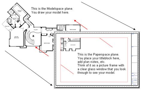 sketchup layout add viewport free autocad paperspace tutorial autocad paperspace