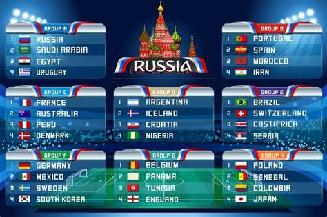 world cup groups world cup 2018 predictions key secrets of successful betting