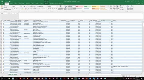 workflow checklist template 26 images of workflow excel checklist template