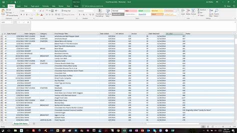 Workflow Spreadsheet by Workflow Spreadsheet 28 Images Workflow Spreadsheet