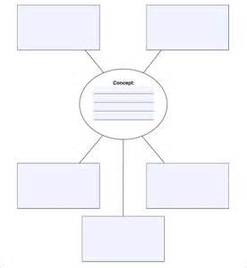 concept map templates blank concept map for nursing students search results