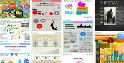 membuat game tanpa software membuat sendiri infographic online terbaik tanpa software