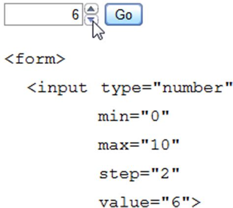 html format numeric input web forms dive into html5