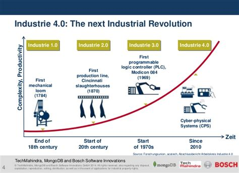 the goal is industry 4 0 technologies and trends of the fourth industrial revolution books images