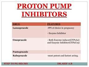 Most Effective Proton Inhibitor Git Drugs