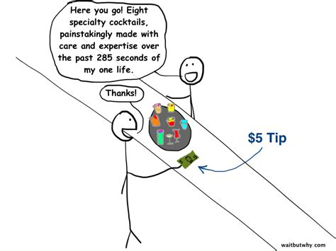 Can You Put A Tip On A Restaurant Gift Card - everything you don t know about tipping wait but why
