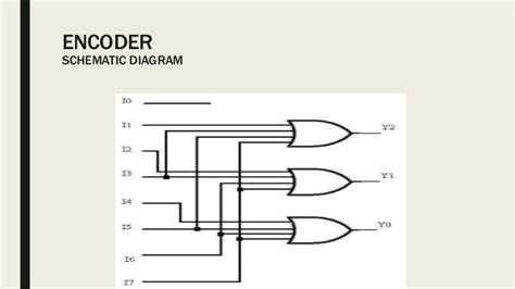 encoder table and circuit diagram encoders and decoders