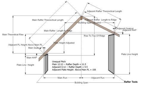 attic truss room size attic truss room size calculator