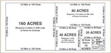 How Many Square Feet In Half An Acre by Faq S Frequently Asked Questions On Fencing