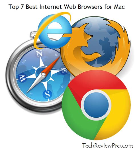 best browser for mac top 7 fastest web browsers for mac best browser for mac
