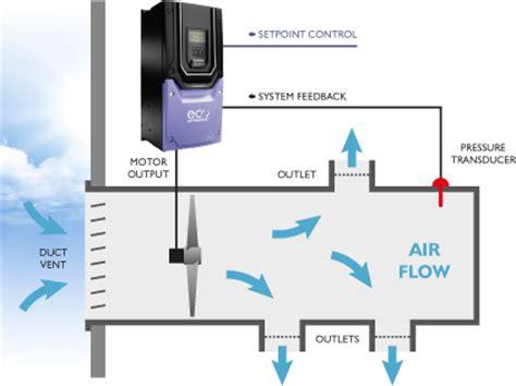 28 grundfos vfd wiring diagram 188 166 216 143