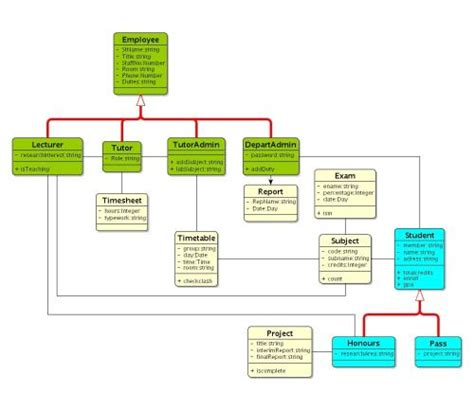engineering diagram software application domains