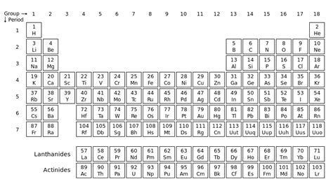 printable periodic table in black and white 5 best images of black and white printable periodic table