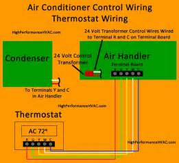 hvac wire colors how to wire an air conditioner for 5 wires