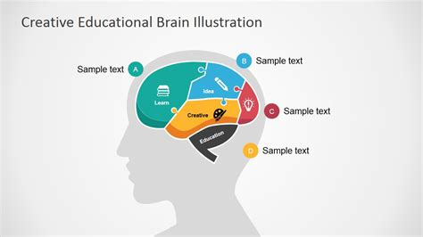 template ppt free brain creative educational brain powerpoint template slidemodel