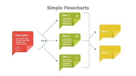 linear flow chart template linear flow chart powerslides
