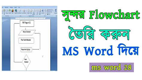 how to make a flowchart on microsoft word how to create a flowchart in just 2 minutes with ms word