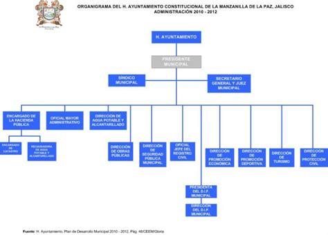 gobierno planea crear escuela de deportes y becar a la manzanilla de la paz gobierno del estado de jalisco